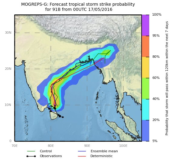 Cyclone Alert for Tamil Nadu