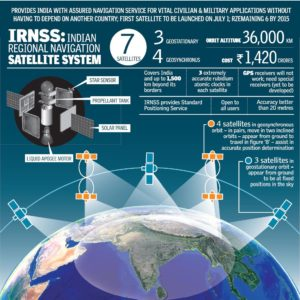 ISRO IRNSS Satellite Launched