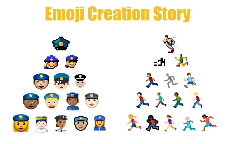 Emojipedia Explains the Emoji Creation Story with Images