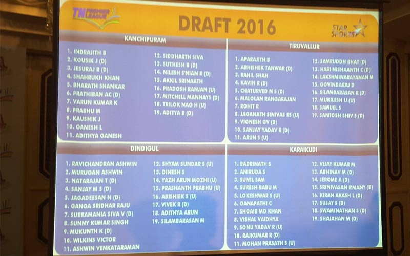 TNPL Squads 2016