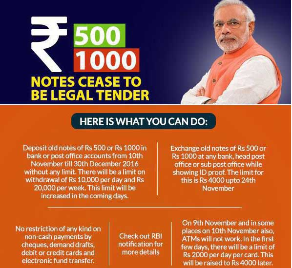 rs-500-rs-1000-no-longer-in-india-from-november-8
