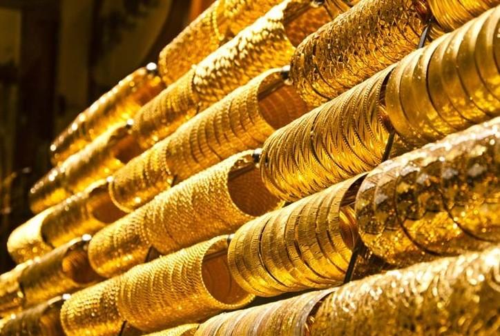 Gold Future Price