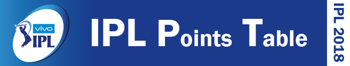 IPL 2018 Points Table