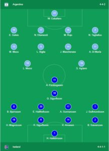 Argentina vs Iceland Lineups